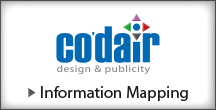 Codair Button
